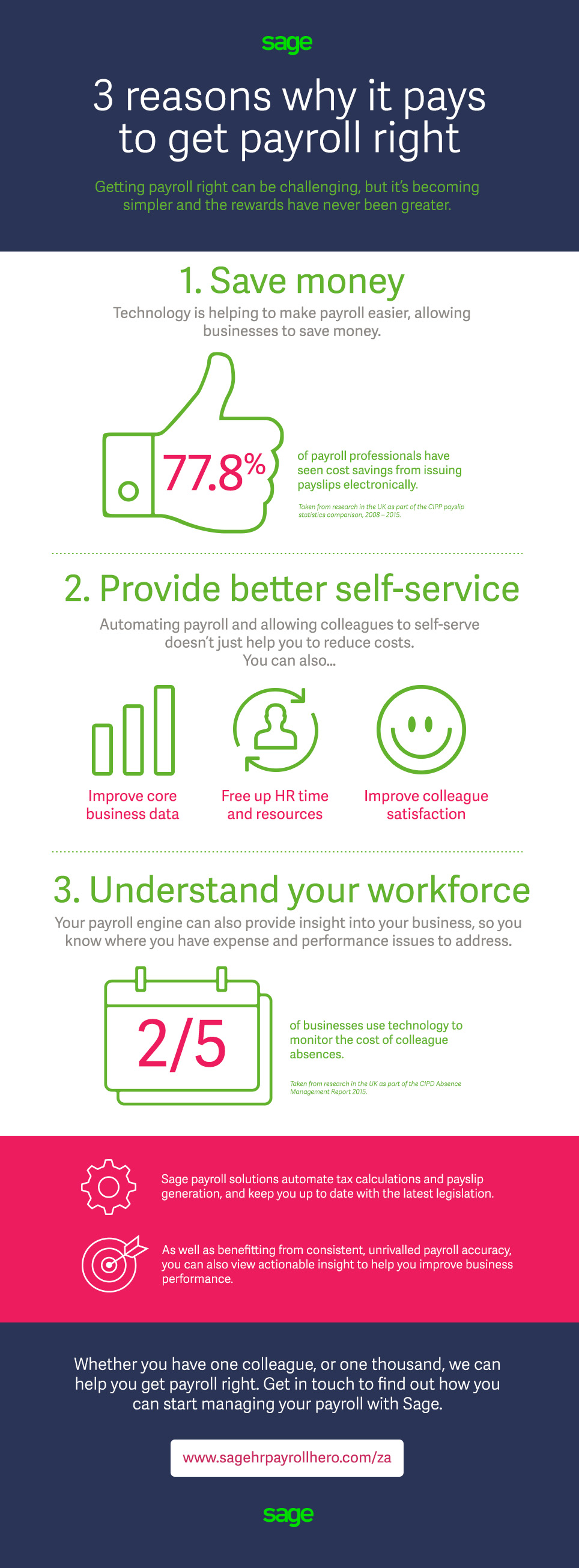 Infographic: 3 reasons why it pays to get payroll right
